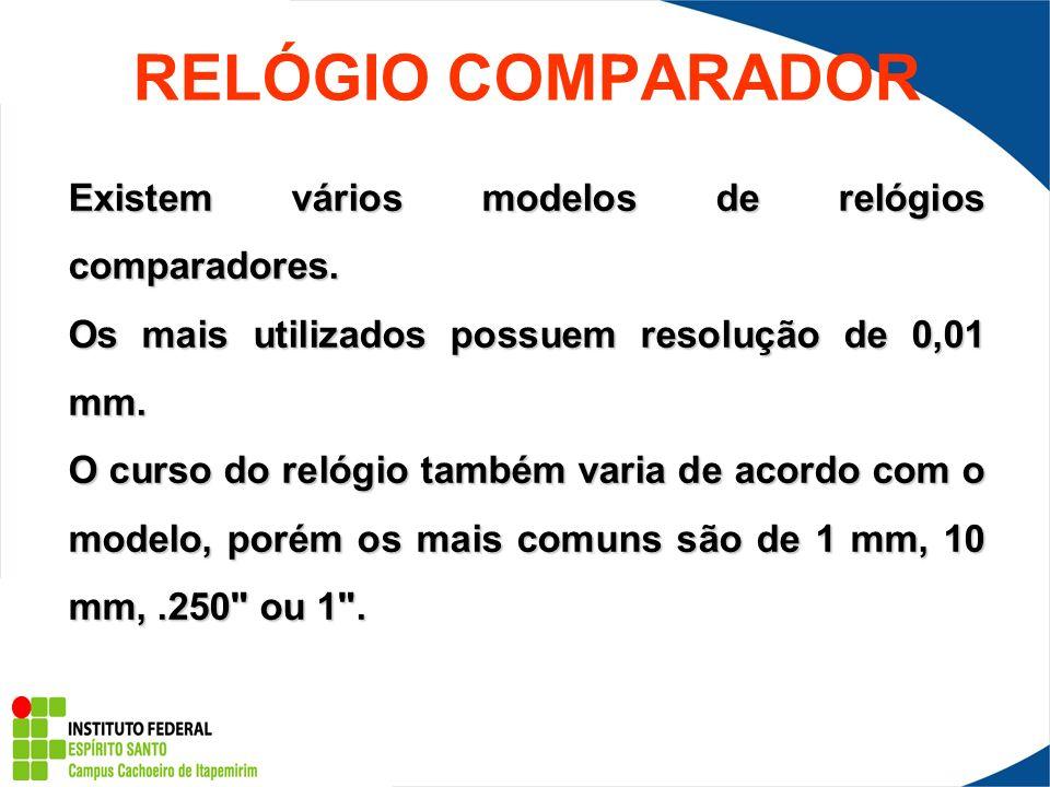 RELÓGIO COMPARADOR Tipos