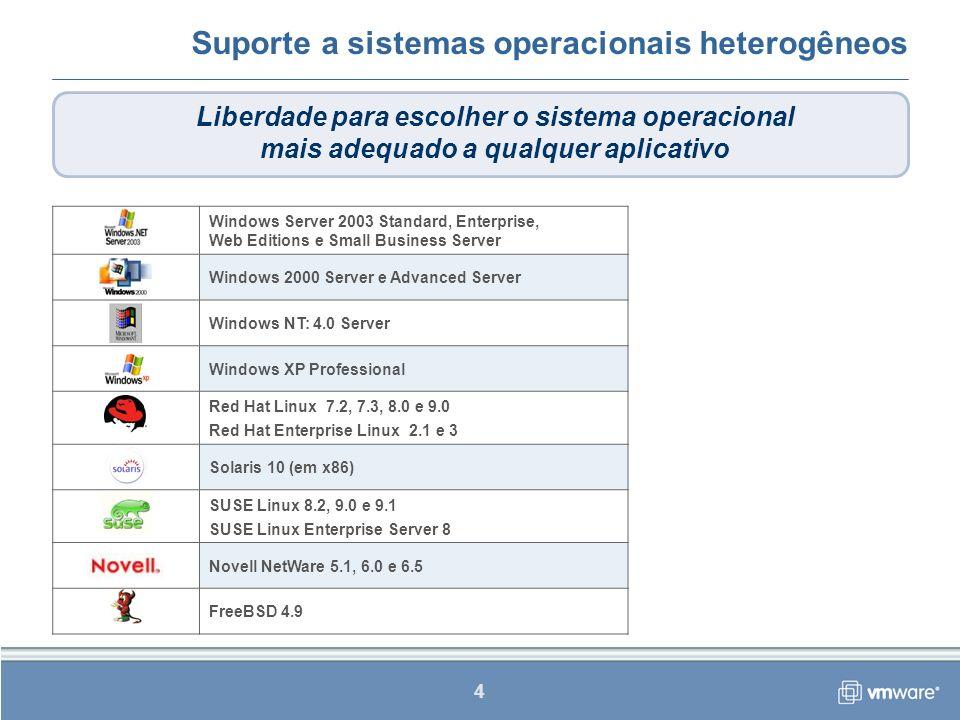 4 Windows Server 2003 Standard, Enterprise, Web Editions e Small Business Server Windows 2000 Server e Advanced Server Windows NT: 4.0 Server Windows XP Professional Red Hat Linux 7.2, 7.3, 8.0 e 9.0 Red Hat Enterprise Linux 2.1 e 3 Solaris 10 (em x86) SUSE Linux 8.2, 9.0 e 9.1 SUSE Linux Enterprise Server 8 Novell NetWare 5.1, 6.0 e 6.5 FreeBSD 4.9 Suporte a sistemas operacionais heterogêneos Liberdade para escolher o sistema operacional mais adequado a qualquer aplicativo