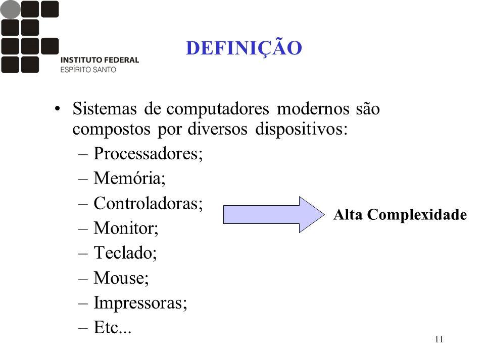 11 DEFINIÇÃO Sistemas de computadores modernos são compostos por diversos dispositivos: –Processadores; –Memória; –Controladoras; –Monitor; –Teclado;