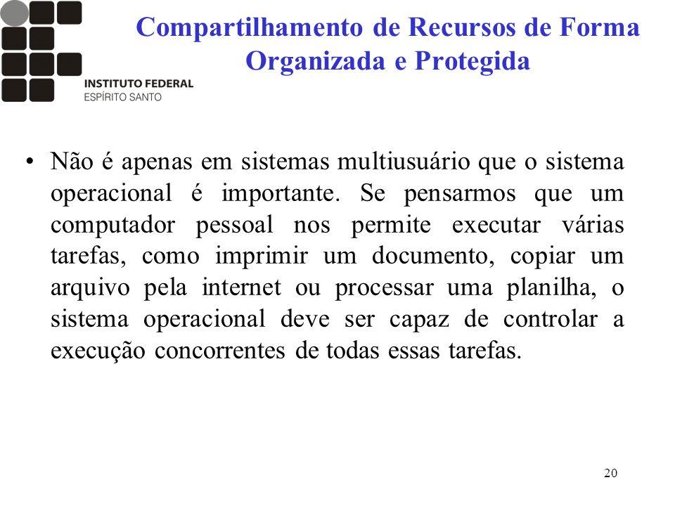 20 Compartilhamento de Recursos de Forma Organizada e Protegida Não é apenas em sistemas multiusuário que o sistema operacional é importante. Se pensa