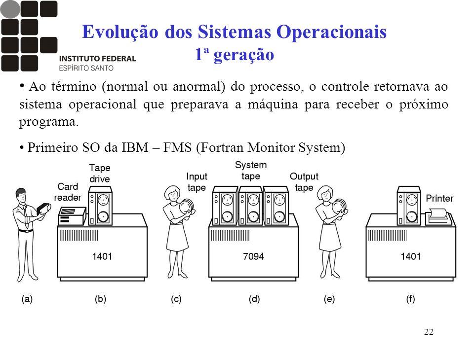 22 Evolução dos Sistemas Operacionais 1ª geração Ao término (normal ou anormal) do processo, o controle retornava ao sistema operacional que preparava