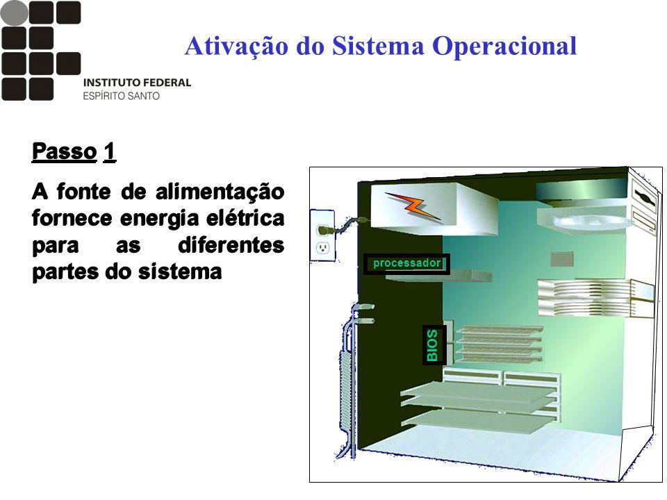 29 Passo 1 A fonte de alimentação fornece energia elétrica para as diferentes partes do sistema Passo 1 A fonte de alimentação fornece energia elétric