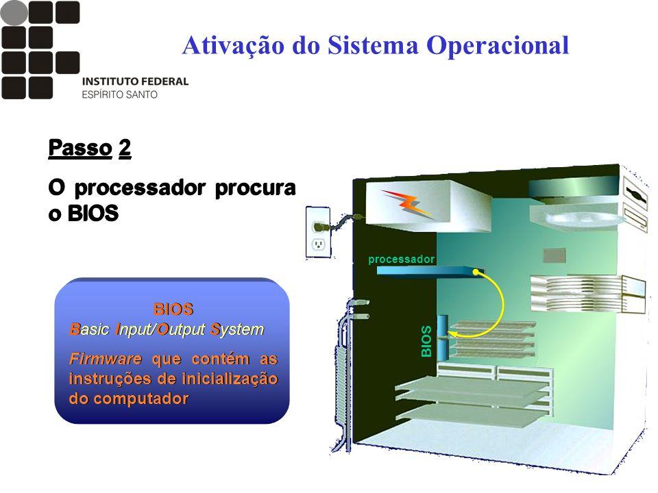 30 Passo 2 O processador procura o BIOS Passo 2 O processador procura o BIOS BIOS Basic Input/Output System Firmware que contém as instruções de inici