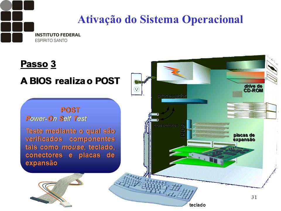 31 Passo 3 A BIOS realiza o POST Passo 3 A BIOS realiza o POST POST Power-On Self Test Teste mediante o qual são verificados componentes tais como mou