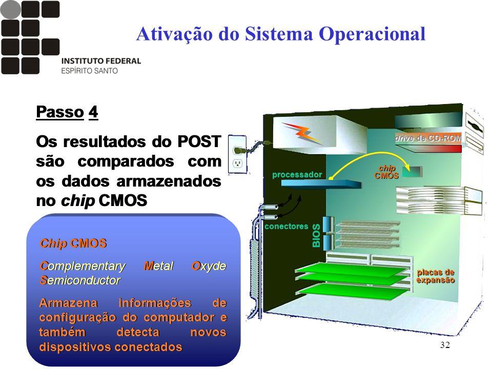 32 Passo 4 Os resultados do POST são comparados com os dados armazenados no chip CMOS Passo 4 Os resultados do POST são comparados com os dados armaze