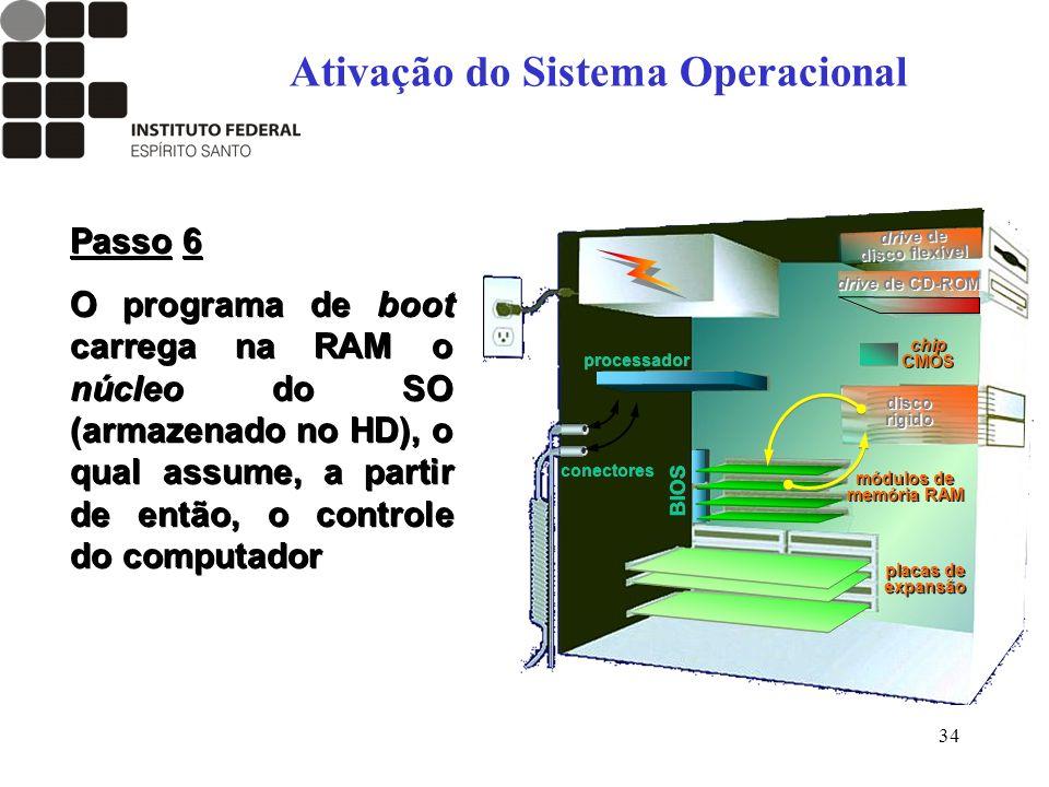 34 Passo 6 O programa de boot carrega na RAM o núcleo do SO (armazenado no HD), o qual assume, a partir de então, o controle do computador Passo 6 O p