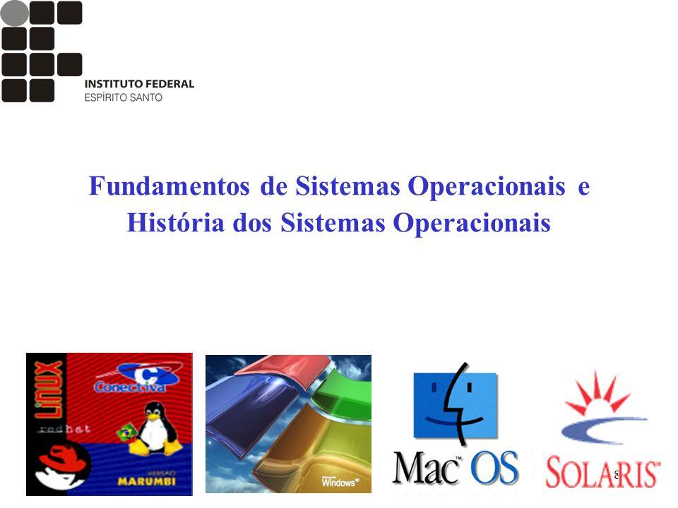 8 Fundamentos de Sistemas Operacionais e História dos Sistemas Operacionais