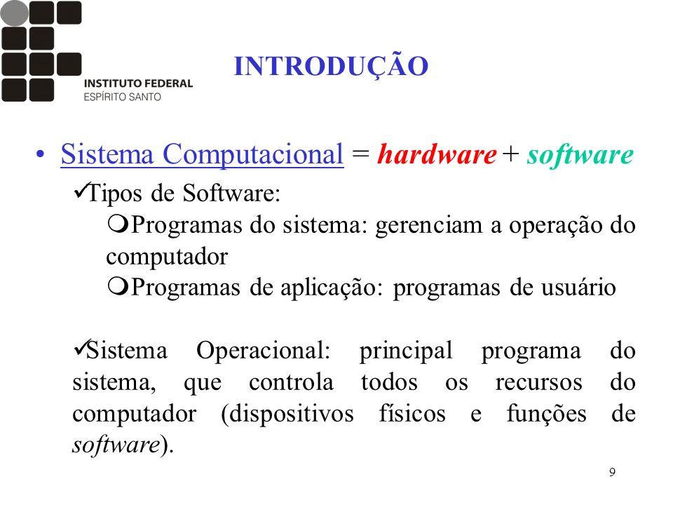 9 INTRODUÇÃO Sistema Computacional = hardware + software Tipos de Software: Programas do sistema: gerenciam a operação do computador Programas de apli