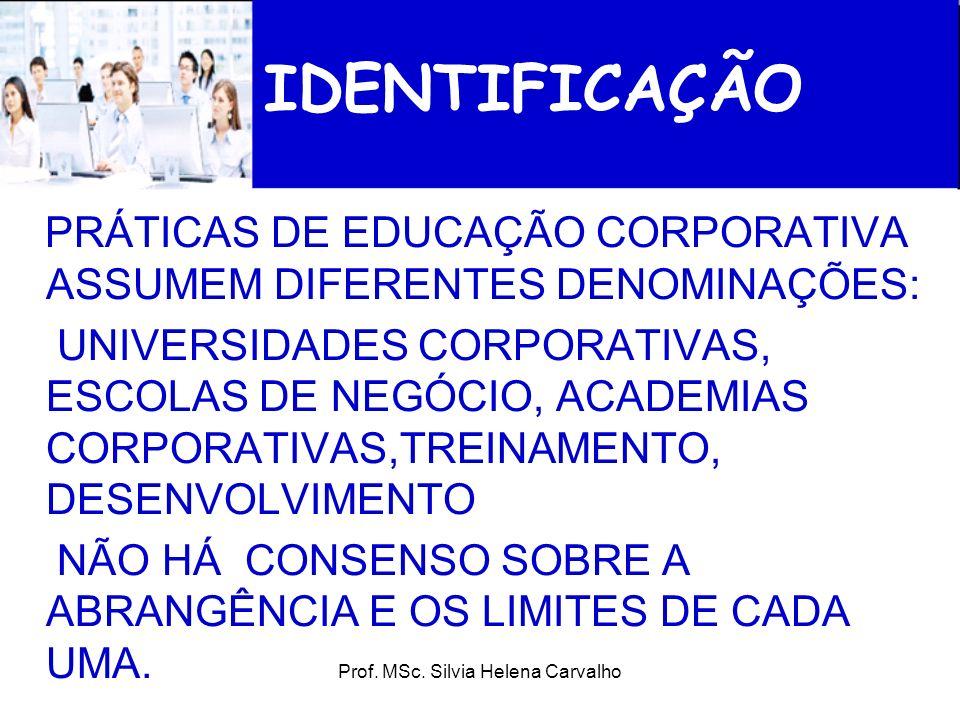 Prof. MSc. Silvia Helena Carvalho IDENTIFICAÇÃO PRÁTICAS DE EDUCAÇÃO CORPORATIVA ASSUMEM DIFERENTES DENOMINAÇÕES: UNIVERSIDADES CORPORATIVAS, ESCOLAS