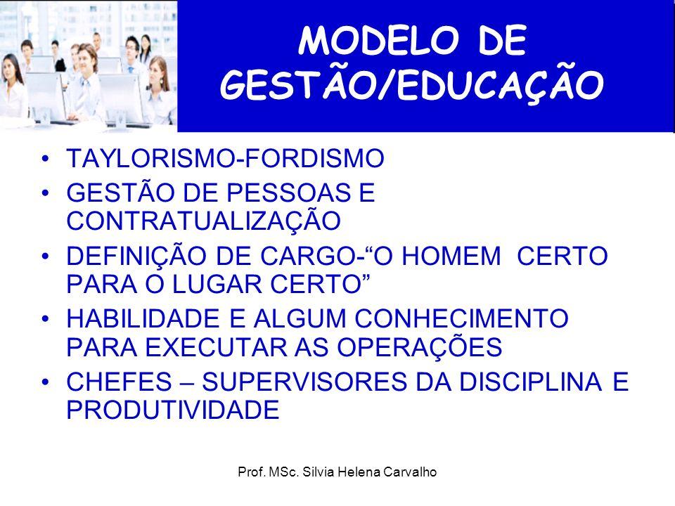 Prof. MSc. Silvia Helena Carvalho MODELO DE GESTÃO/EDUCAÇÃO TAYLORISMO-FORDISMO GESTÃO DE PESSOAS E CONTRATUALIZAÇÃO DEFINIÇÃO DE CARGO-O HOMEM CERTO