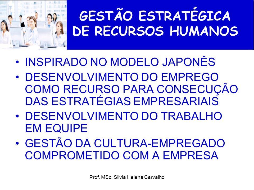 Prof. MSc. Silvia Helena Carvalho GESTÃO ESTRATÉGICA DE RECURSOS HUMANOS INSPIRADO NO MODELO JAPONÊS DESENVOLVIMENTO DO EMPREGO COMO RECURSO PARA CONS