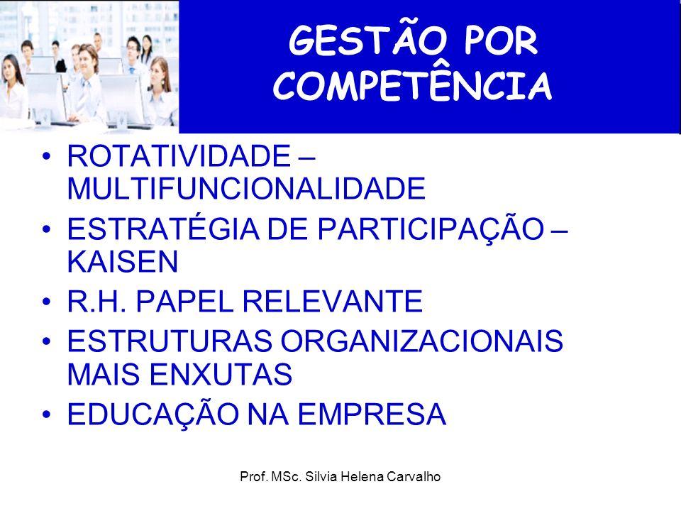 Prof. MSc. Silvia Helena Carvalho GESTÃO POR COMPETÊNCIA ROTATIVIDADE – MULTIFUNCIONALIDADE ESTRATÉGIA DE PARTICIPAÇÃO – KAISEN R.H. PAPEL RELEVANTE E