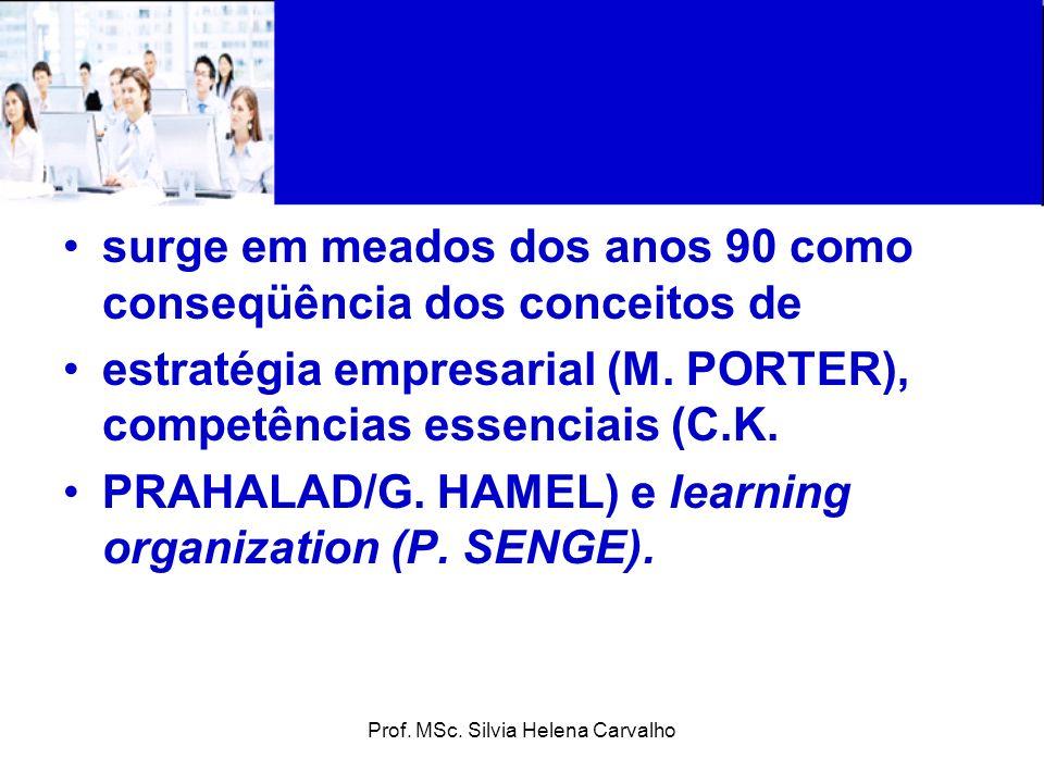 surge em meados dos anos 90 como conseqüência dos conceitos de estratégia empresarial (M. PORTER), competências essenciais (C.K. PRAHALAD/G. HAMEL) e