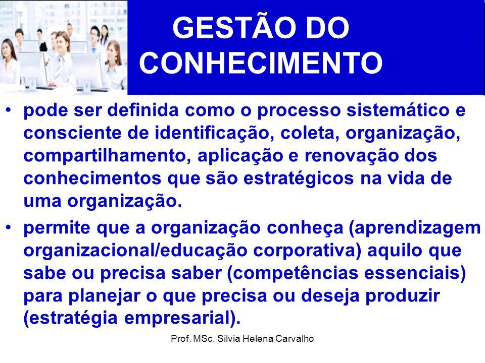 GESTÃO DO CONHECIMENTO pode ser definida como o processo sistemático e consciente de identificação, coleta, organização, compartilhamento, aplicação e