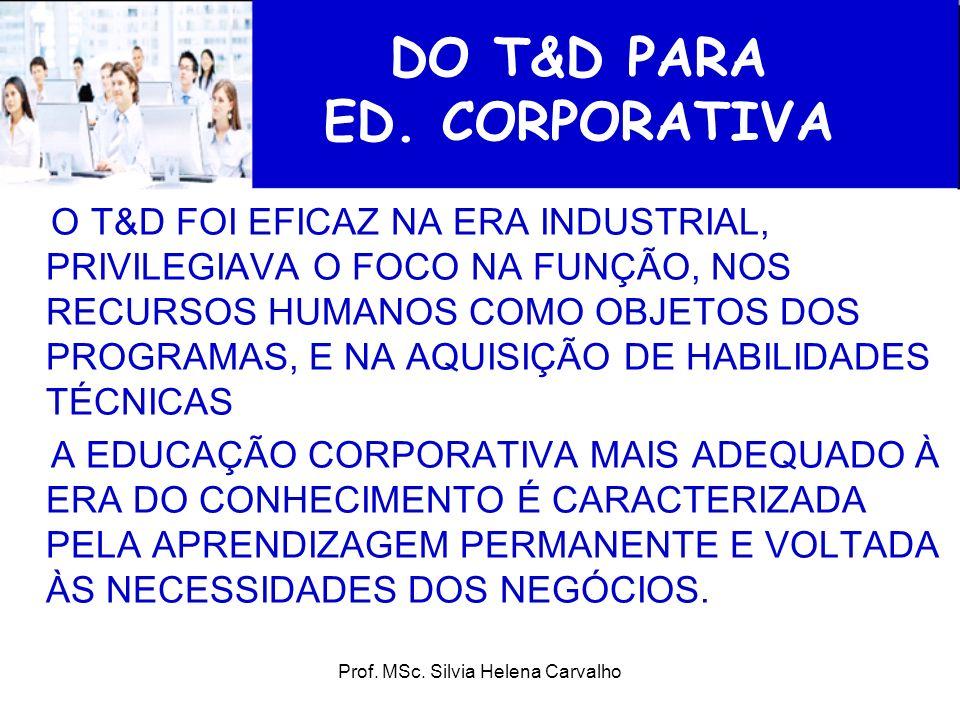 Prof. MSc. Silvia Helena Carvalho DO T&D PARA ED. CORPORATIVA O T&D FOI EFICAZ NA ERA INDUSTRIAL, PRIVILEGIAVA O FOCO NA FUNÇÃO, NOS RECURSOS HUMANOS