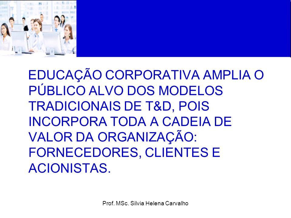 Prof. MSc. Silvia Helena Carvalho EDUCAÇÃO CORPORATIVA AMPLIA O PÚBLICO ALVO DOS MODELOS TRADICIONAIS DE T&D, POIS INCORPORA TODA A CADEIA DE VALOR DA