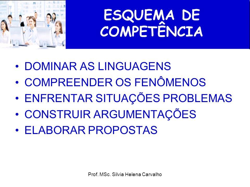 Prof. MSc. Silvia Helena Carvalho ESQUEMA DE COMPETÊNCIA DOMINAR AS LINGUAGENS COMPREENDER OS FENÔMENOS ENFRENTAR SITUAÇÕES PROBLEMAS CONSTRUIR ARGUME