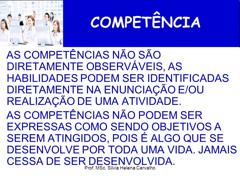 Prof. MSc. Silvia Helena Carvalho COMPETÊNCIA AS COMPETÊNCIAS NÃO SÃO DIRETAMENTE OBSERVÁVEIS, AS HABILIDADES PODEM SER IDENTIFICADAS DIRETAMENTE NA E