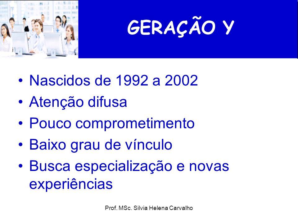Prof. MSc. Silvia Helena Carvalho GERAÇÃO Y Nascidos de 1992 a 2002 Atenção difusa Pouco comprometimento Baixo grau de vínculo Busca especialização e
