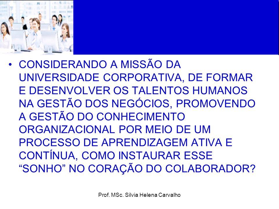 Prof. MSc. Silvia Helena Carvalho CONSIDERANDO A MISSÃO DA UNIVERSIDADE CORPORATIVA, DE FORMAR E DESENVOLVER OS TALENTOS HUMANOS NA GESTÃO DOS NEGÓCIO