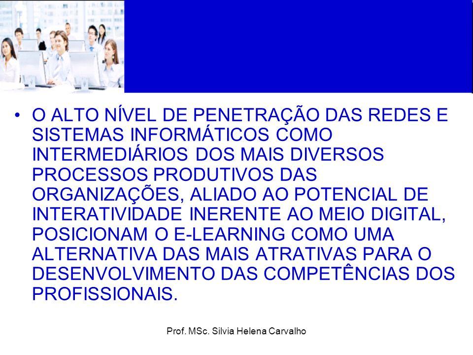 Prof. MSc. Silvia Helena Carvalho O ALTO NÍVEL DE PENETRAÇÃO DAS REDES E SISTEMAS INFORMÁTICOS COMO INTERMEDIÁRIOS DOS MAIS DIVERSOS PROCESSOS PRODUTI