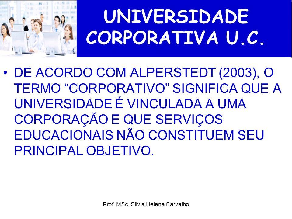 Prof. MSc. Silvia Helena Carvalho UNIVERSIDADE CORPORATIVA U.C. DE ACORDO COM ALPERSTEDT (2003), O TERMO CORPORATIVO SIGNIFICA QUE A UNIVERSIDADE É VI