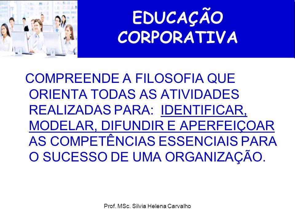 Prof. MSc. Silvia Helena Carvalho EDUCAÇÃO CORPORATIVA COMPREENDE A FILOSOFIA QUE ORIENTA TODAS AS ATIVIDADES REALIZADAS PARA: IDENTIFICAR, MODELAR, D
