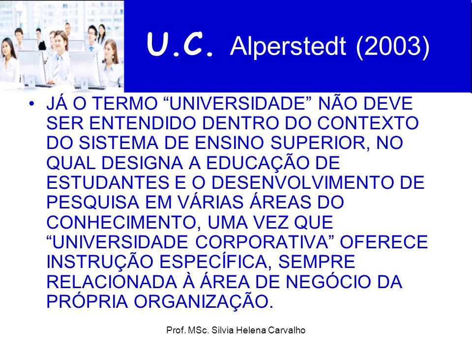 Prof. MSc. Silvia Helena Carvalho U.C. Alperstedt (2003) JÁ O TERMO UNIVERSIDADE NÃO DEVE SER ENTENDIDO DENTRO DO CONTEXTO DO SISTEMA DE ENSINO SUPERI