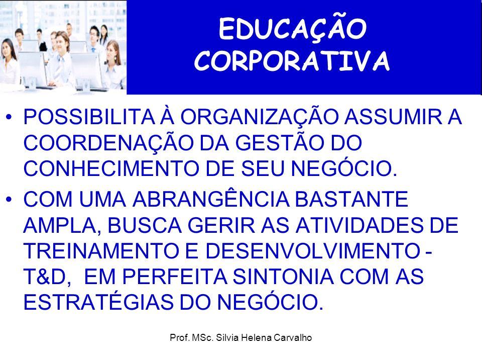Prof. MSc. Silvia Helena Carvalho EDUCAÇÃO CORPORATIVA POSSIBILITA À ORGANIZAÇÃO ASSUMIR A COORDENAÇÃO DA GESTÃO DO CONHECIMENTO DE SEU NEGÓCIO. COM U