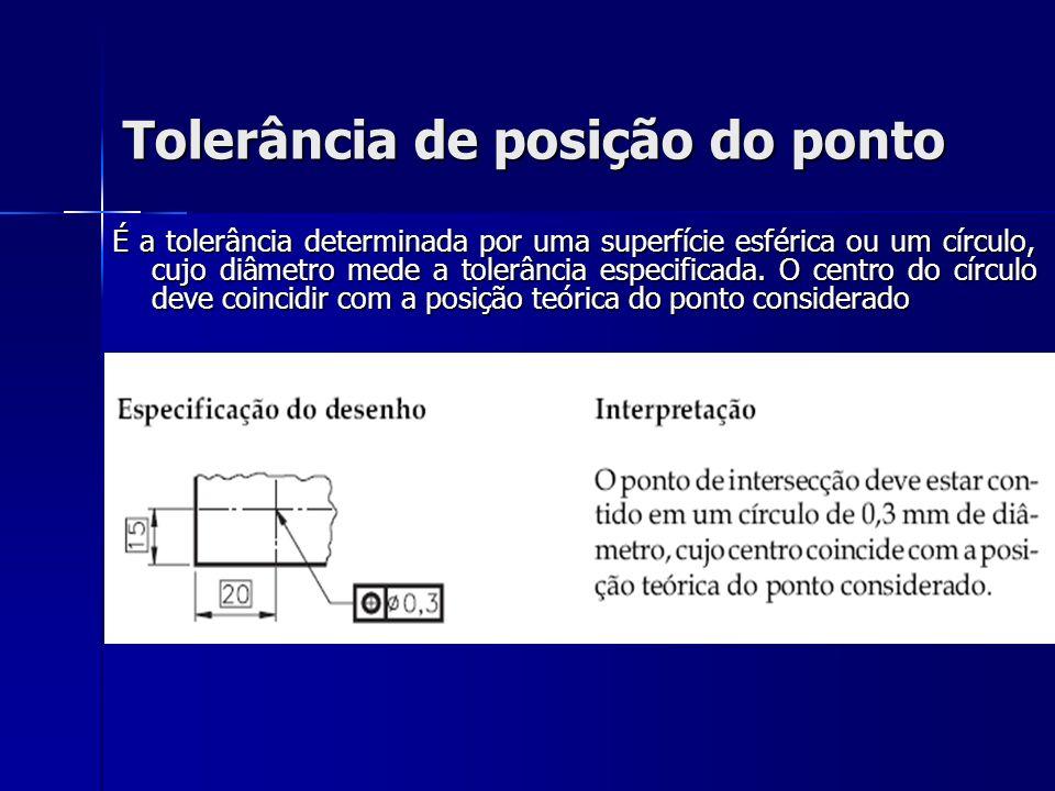 Tolerância de posição do ponto É a tolerância determinada por uma superfície esférica ou um círculo, cujo diâmetro mede a tolerância especificada.