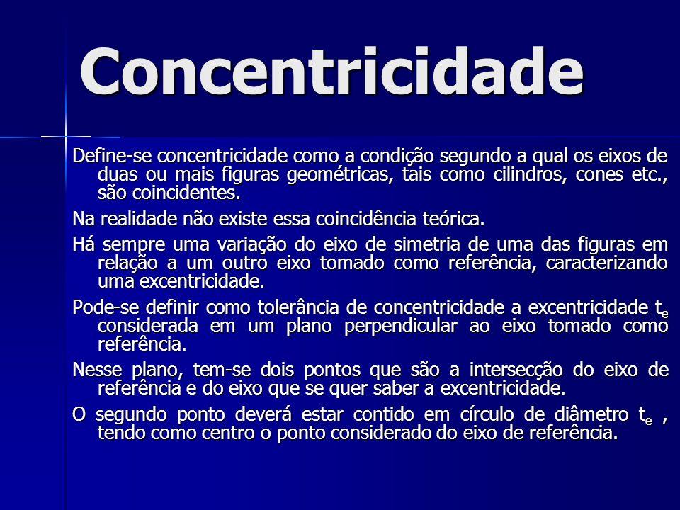 Concentricidade Define-se concentricidade como a condição segundo a qual os eixos de duas ou mais figuras geométricas, tais como cilindros, cones etc., são coincidentes.