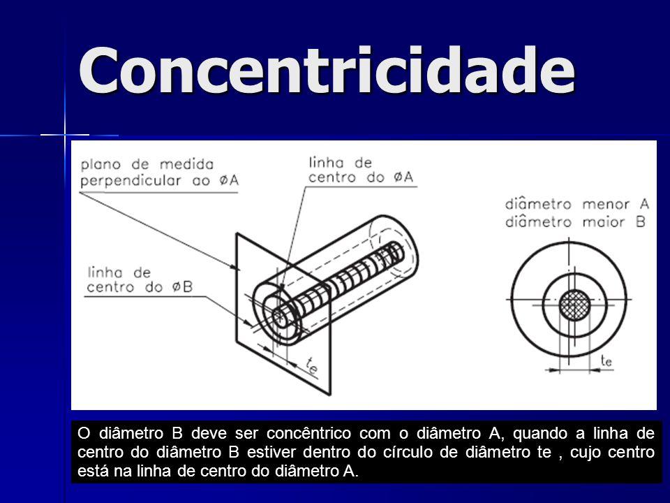 Concentricidade O diâmetro B deve ser concêntrico com o diâmetro A, quando a linha de centro do diâmetro B estiver dentro do círculo de diâmetro te, cujo centro está na linha de centro do diâmetro A.