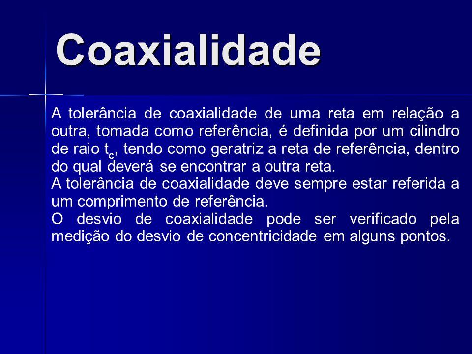 Coaxialidade A tolerância de coaxialidade de uma reta em relação a outra, tomada como referência, é definida por um cilindro de raio t c, tendo como geratriz a reta de referência, dentro do qual deverá se encontrar a outra reta.