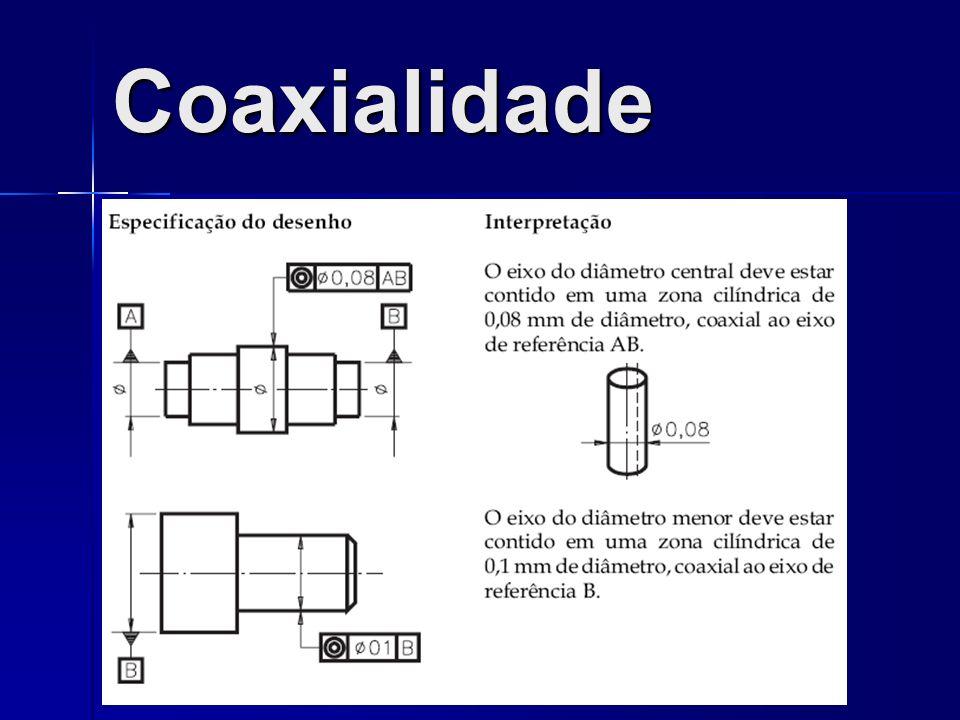 Coaxialidade