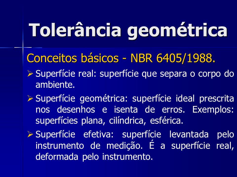 Conceitos básicos - NBR 6405/1988. Superfície real: superfície que separa o corpo do ambiente.