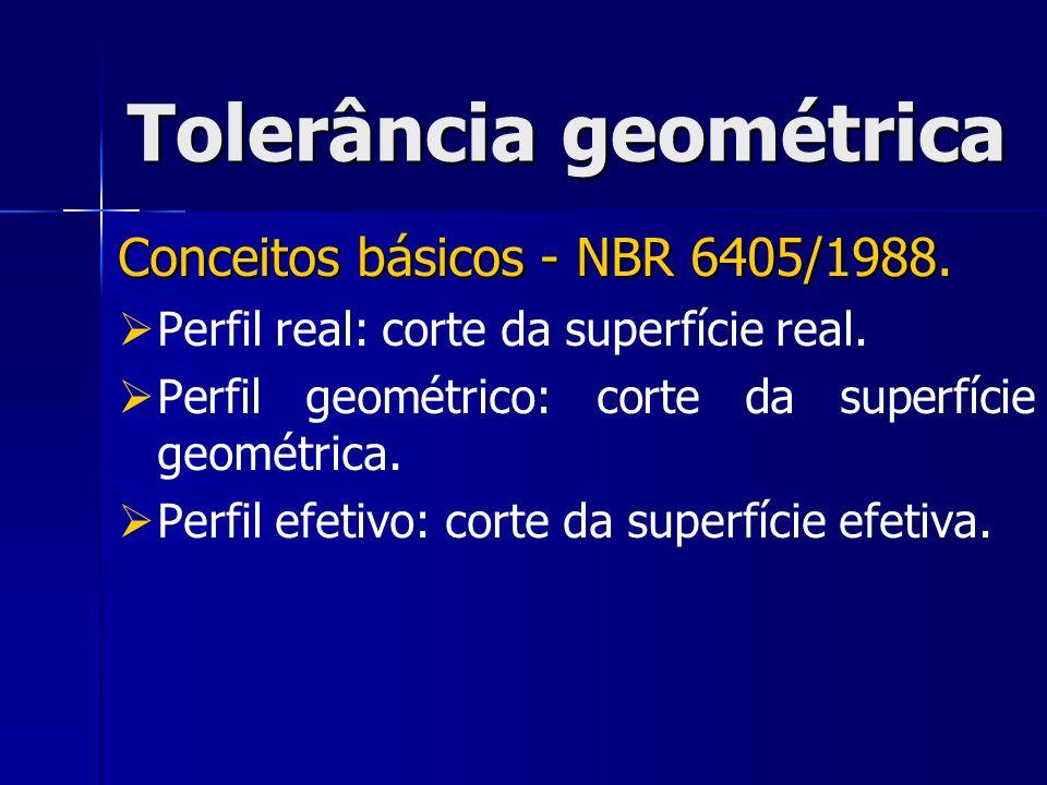 Conceitos básicos - NBR 6405/1988. Perfil real: corte da superfície real.