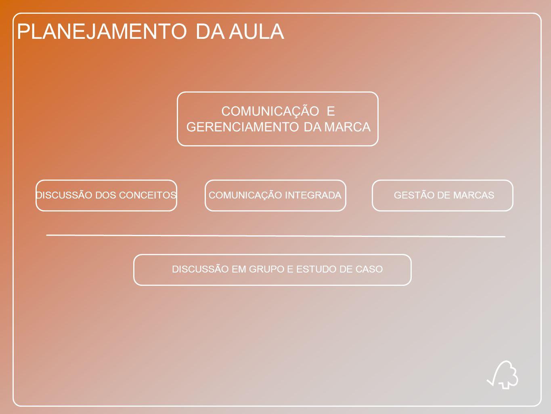 PLANEJAMENTO DA AULA COMUNICAÇÃO E GERENCIAMENTO DA MARCA DISCUSSÃO DOS CONCEITOSCOMUNICAÇÃO INTEGRADAGESTÃO DE MARCAS DISCUSSÃO EM GRUPO E ESTUDO DE