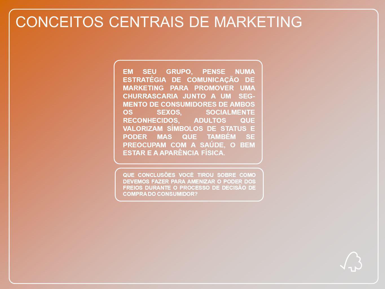 CONCEITOS CENTRAIS DE MARKETING EM SEU GRUPO, PENSE NUMA ESTRATÉGIA DE COMUNICAÇÃO DE MARKETING PARA PROMOVER UMA CHURRASCARIA JUNTO A UM SEG- MENTO D