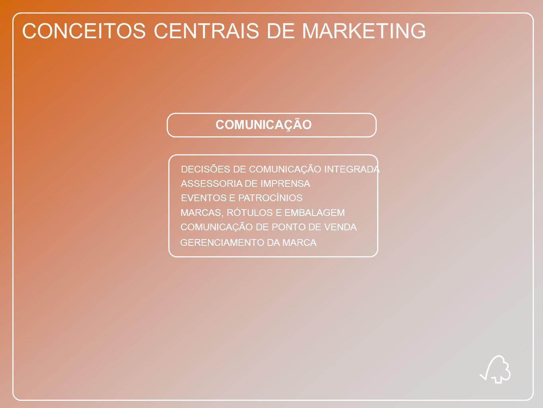 CONCEITOS CENTRAIS DE MARKETING COMUNICAÇÃO DECISÕES DE COMUNICAÇÃO INTEGRADA ASSESSORIA DE IMPRENSA EVENTOS E PATROCÍNIOS MARCAS, RÓTULOS E EMBALAGEM