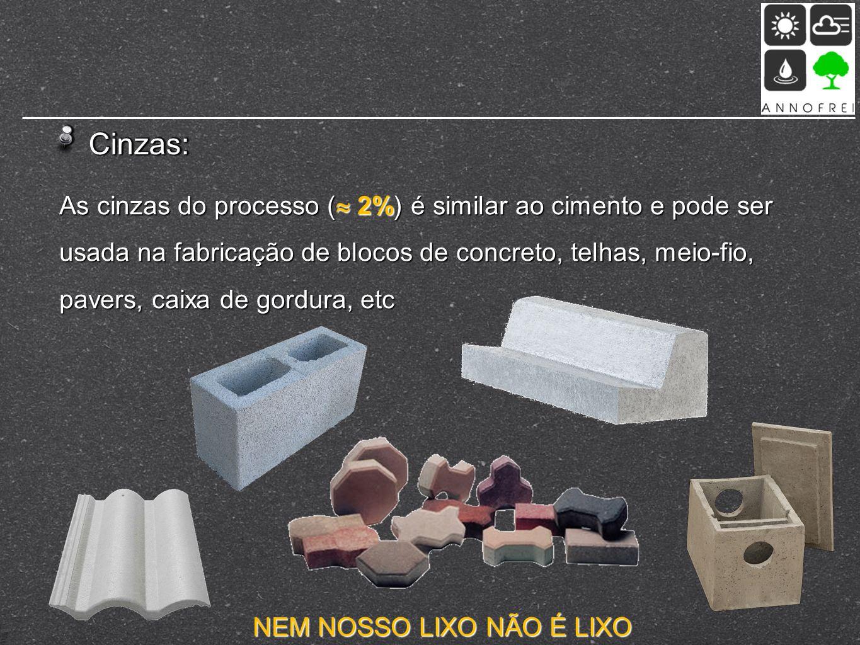 Cinzas:Cinzas: As cinzas do processo ( 2%) é similar ao cimento e pode ser usada na fabricação de blocos de concreto, telhas, meio-fio, pavers, caixa