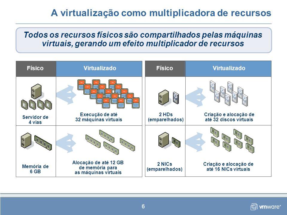 7 Consolidação de servidores, storage e rede 1.000 servidores 200 racks 3.000 cabos de rede 400 cabos de alimentação 50 servidores 10 racks 300 cabos de rede 20 cabos de alimentação Redução de 70% a 80% em espaço físico, racks, cabos, energia, refrigeração Exemplo de cliente: AntesDepois