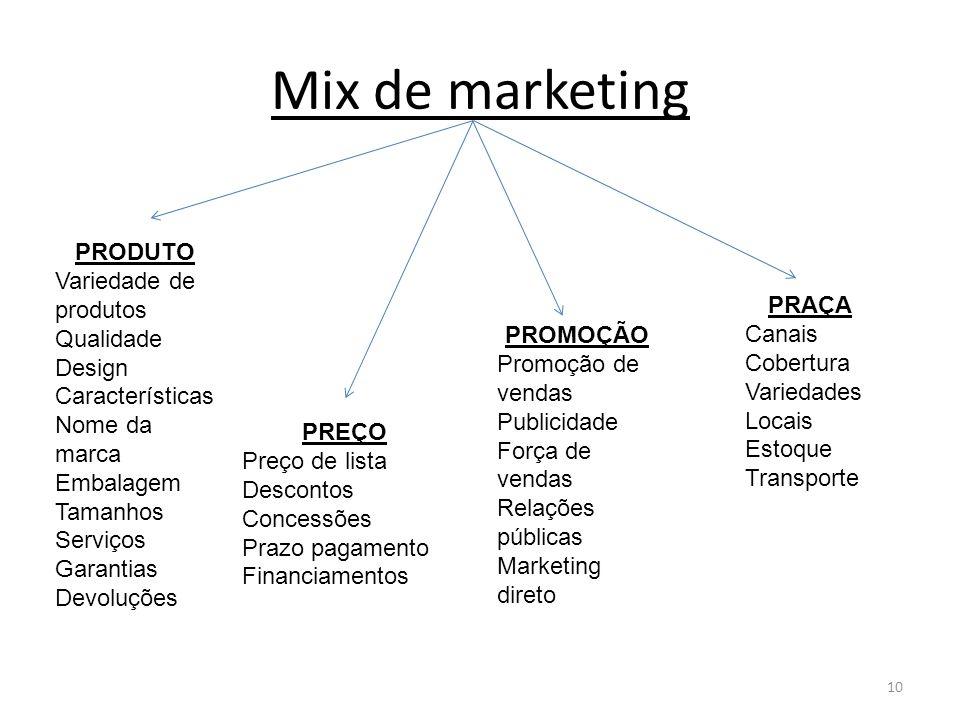 Mix de marketing PRODUTO Variedade de produtos Qualidade Design Características Nome da marca Embalagem Tamanhos Serviços Garantias Devoluções PREÇO P