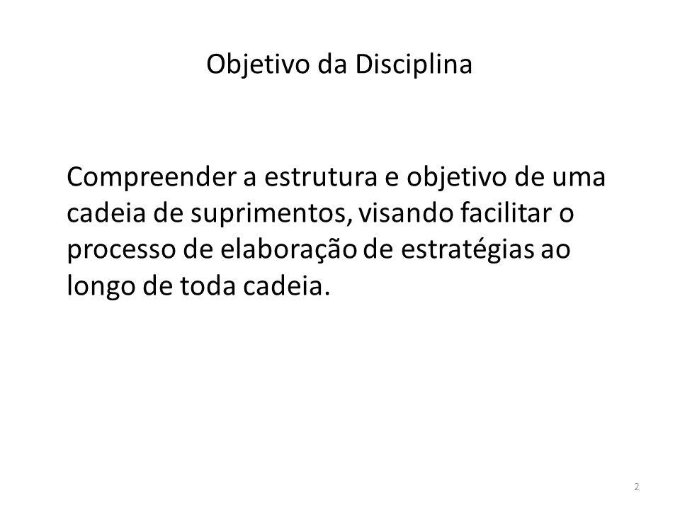 Objetivo da Disciplina Compreender a estrutura e objetivo de uma cadeia de suprimentos, visando facilitar o processo de elaboração de estratégias ao l