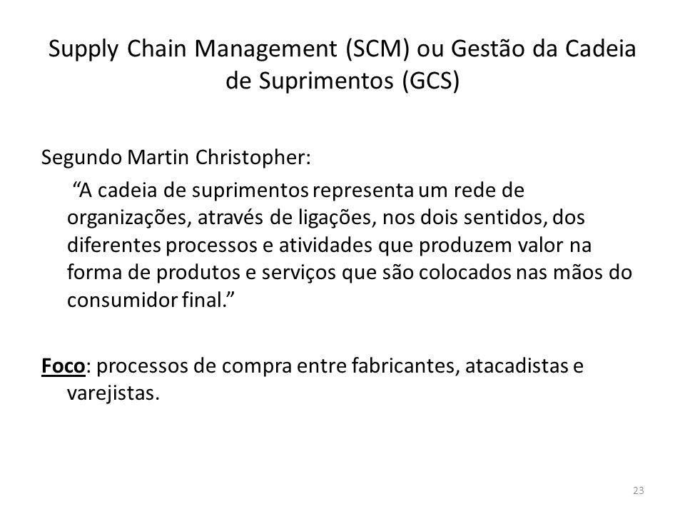 Supply Chain Management (SCM) ou Gestão da Cadeia de Suprimentos (GCS) Segundo Martin Christopher: A cadeia de suprimentos representa um rede de organ
