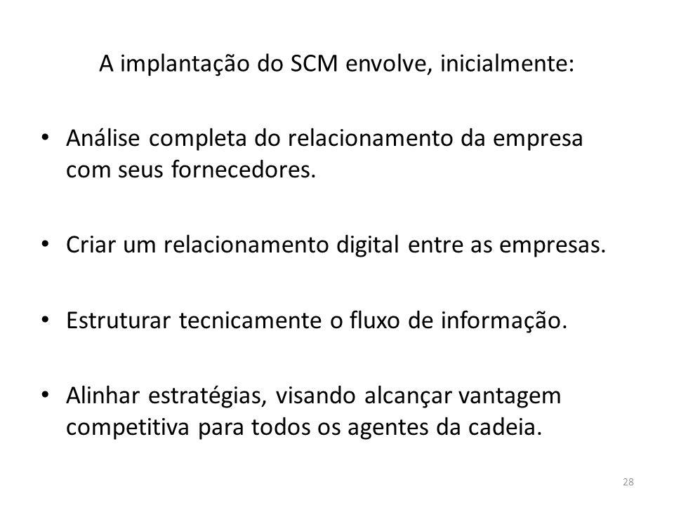 A implantação do SCM envolve, inicialmente: Análise completa do relacionamento da empresa com seus fornecedores. Criar um relacionamento digital entre