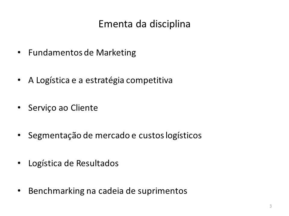 Ementa da disciplina Fundamentos de Marketing A Logística e a estratégia competitiva Serviço ao Cliente Segmentação de mercado e custos logísticos Log