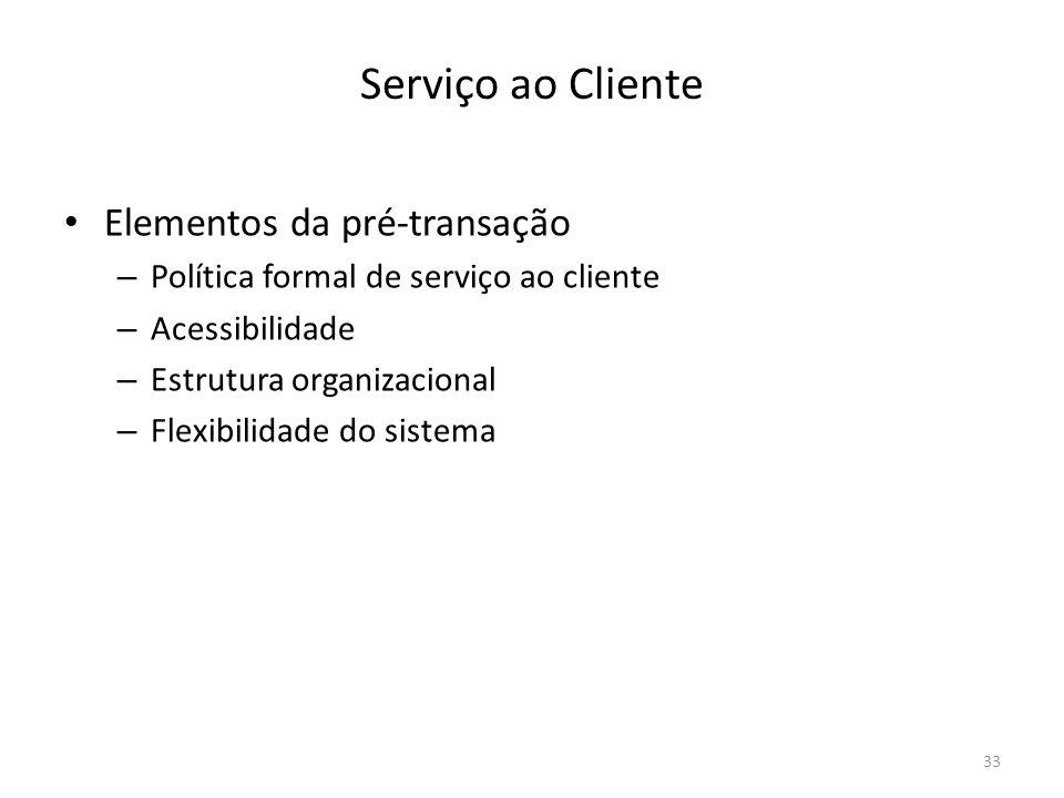 Serviço ao Cliente Elementos da pré-transação – Política formal de serviço ao cliente – Acessibilidade – Estrutura organizacional – Flexibilidade do s
