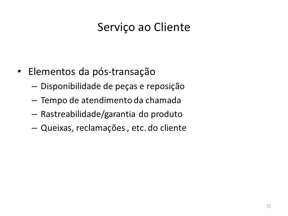 Serviço ao Cliente Elementos da pós-transação – Disponibilidade de peças e reposição – Tempo de atendimento da chamada – Rastreabilidade/garantia do p
