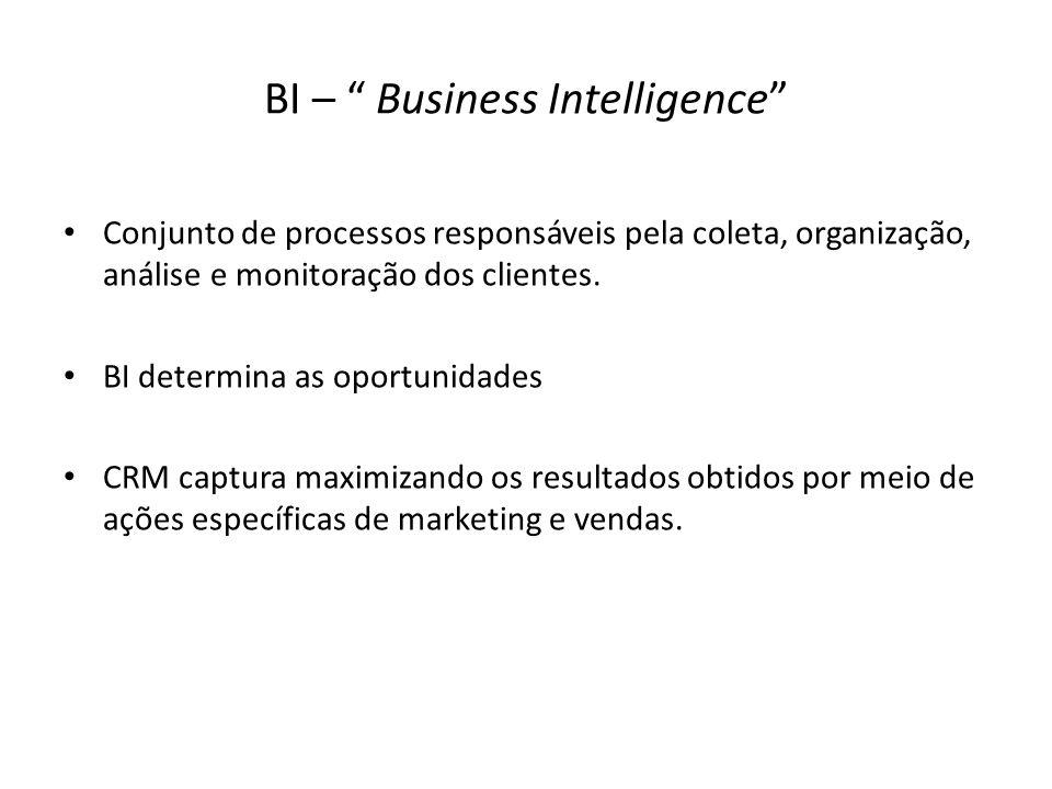 BI – Business Intelligence Conjunto de processos responsáveis pela coleta, organização, análise e monitoração dos clientes. BI determina as oportunida