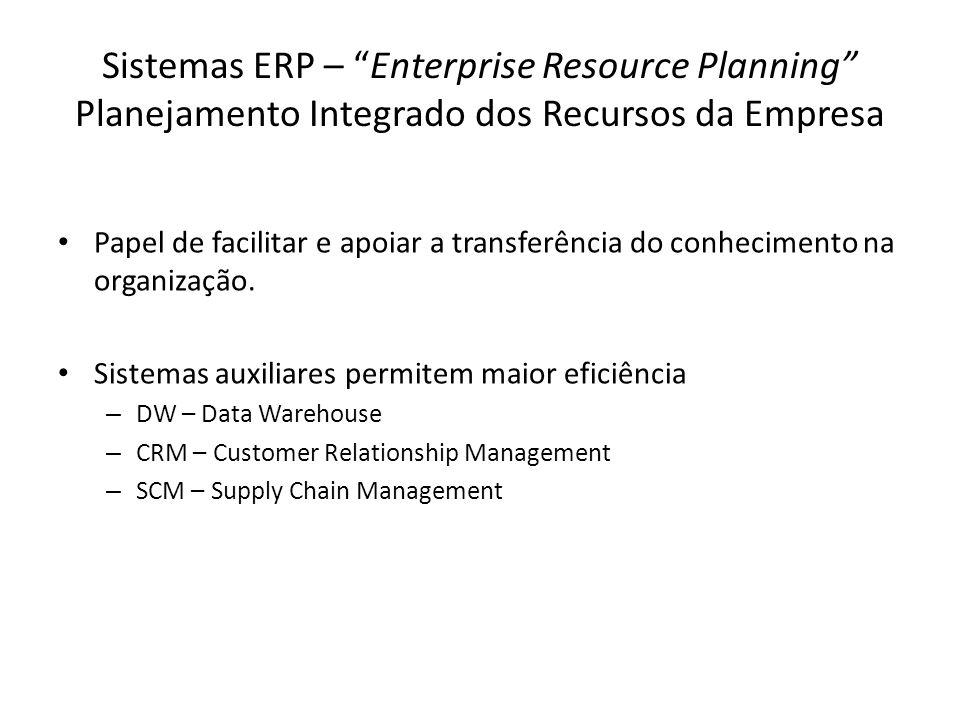 Sistemas ERP – Enterprise Resource Planning Planejamento Integrado dos Recursos da Empresa Papel de facilitar e apoiar a transferência do conhecimento